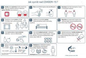 Jak vyzrát nad onemocněním COVID-19?